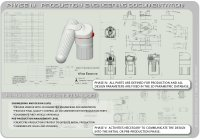 Wine product development manufacturing engineering package