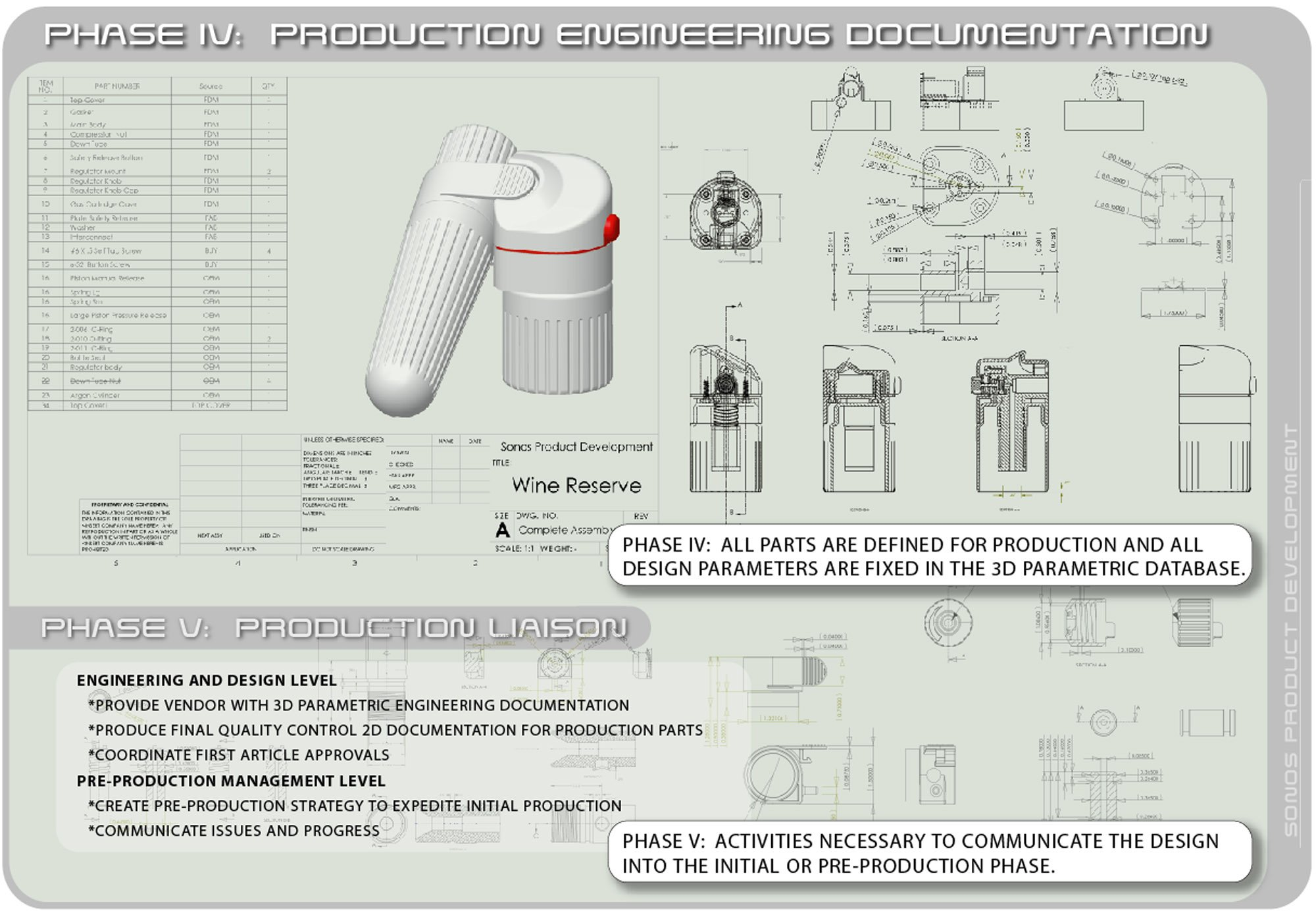 10 wine product development manufacturing engineering for Product development and design for manufacturing