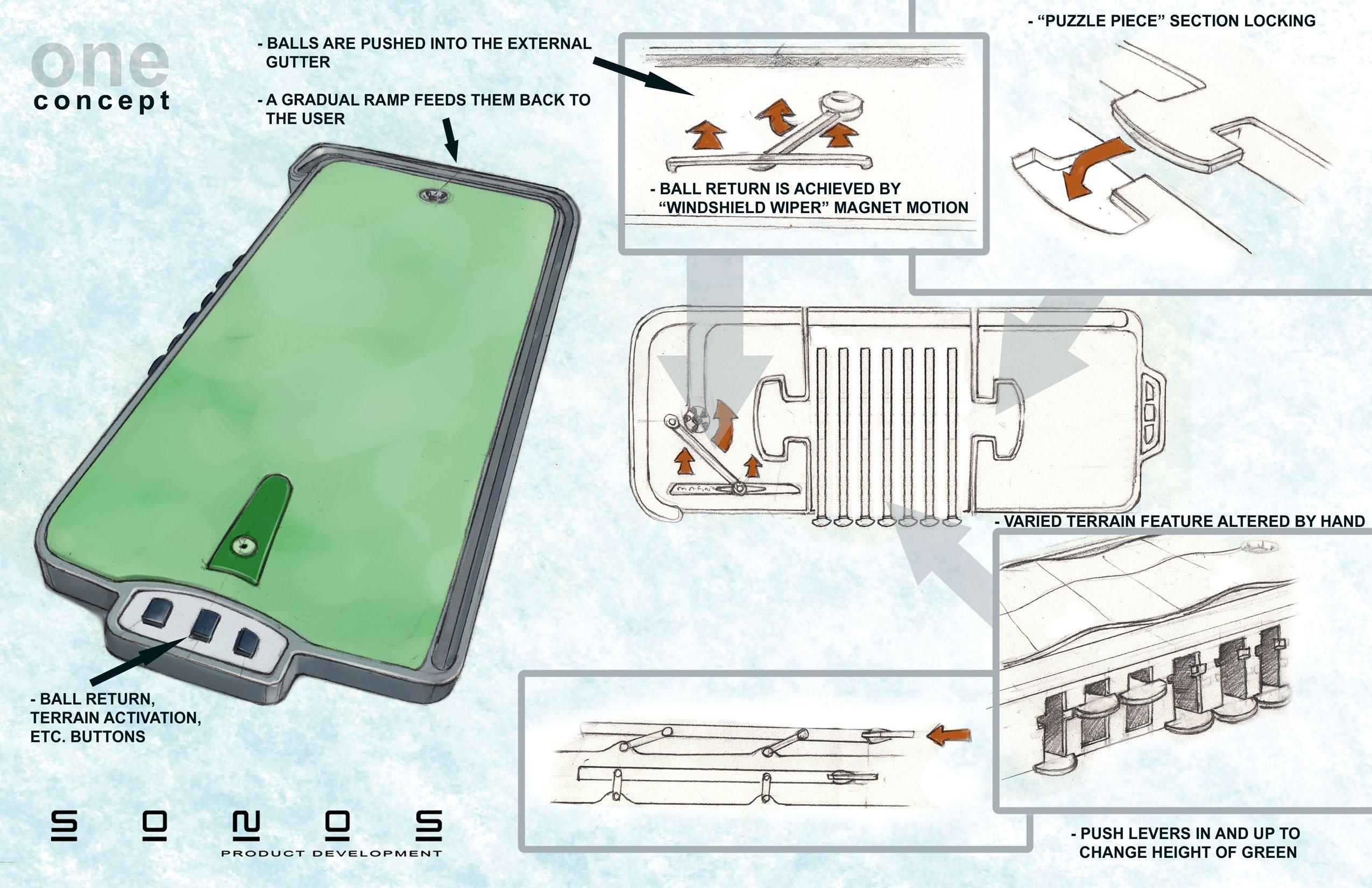 Sonos Design Diagram Wiring Golf Green Construction Repair Scheme System