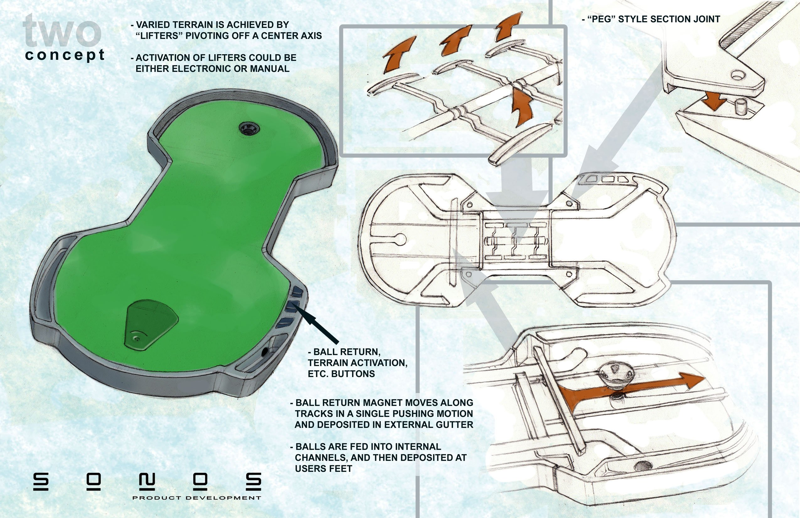 Gold putting invention, golf invention prototype