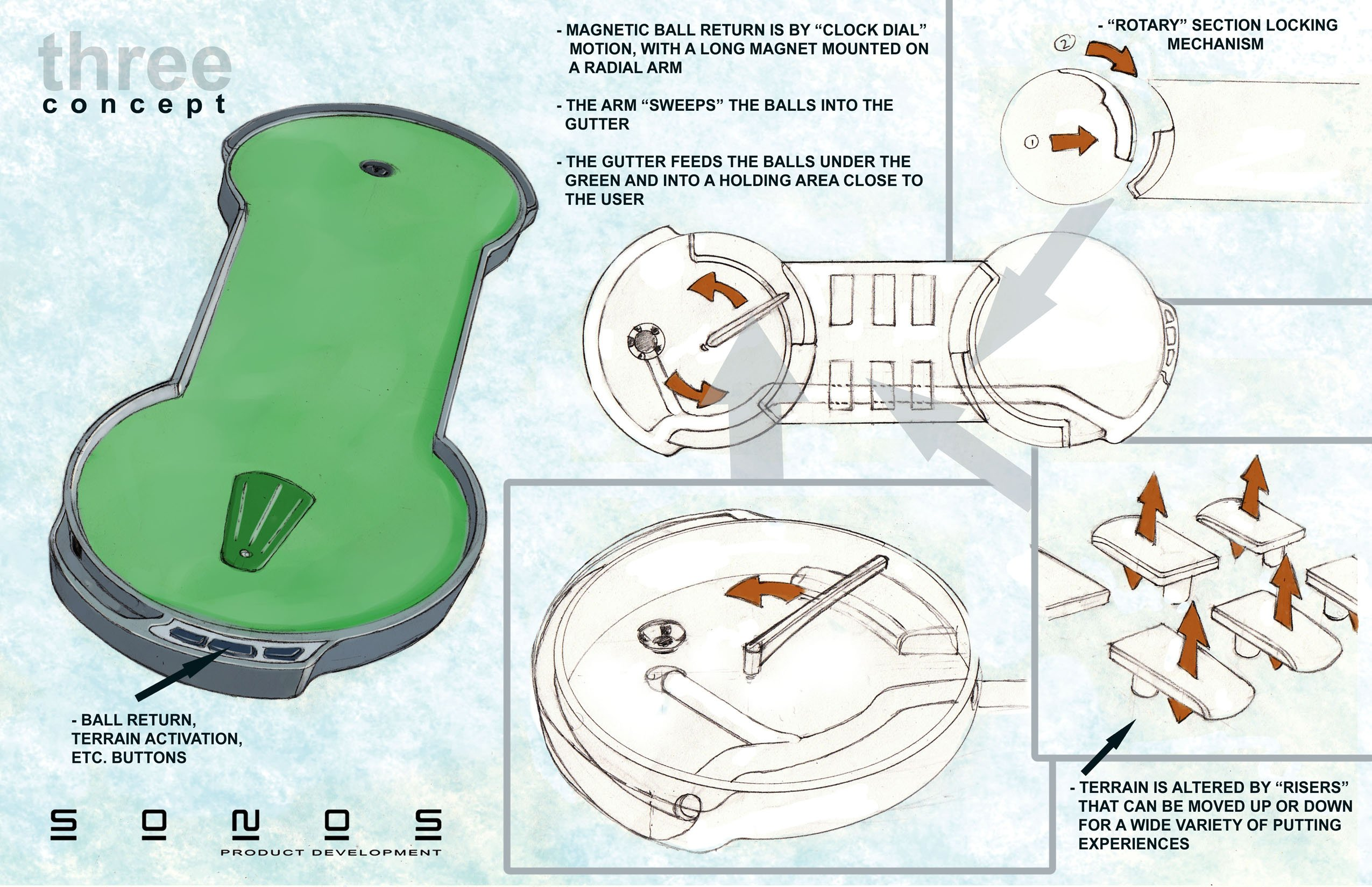 Putting green invention,